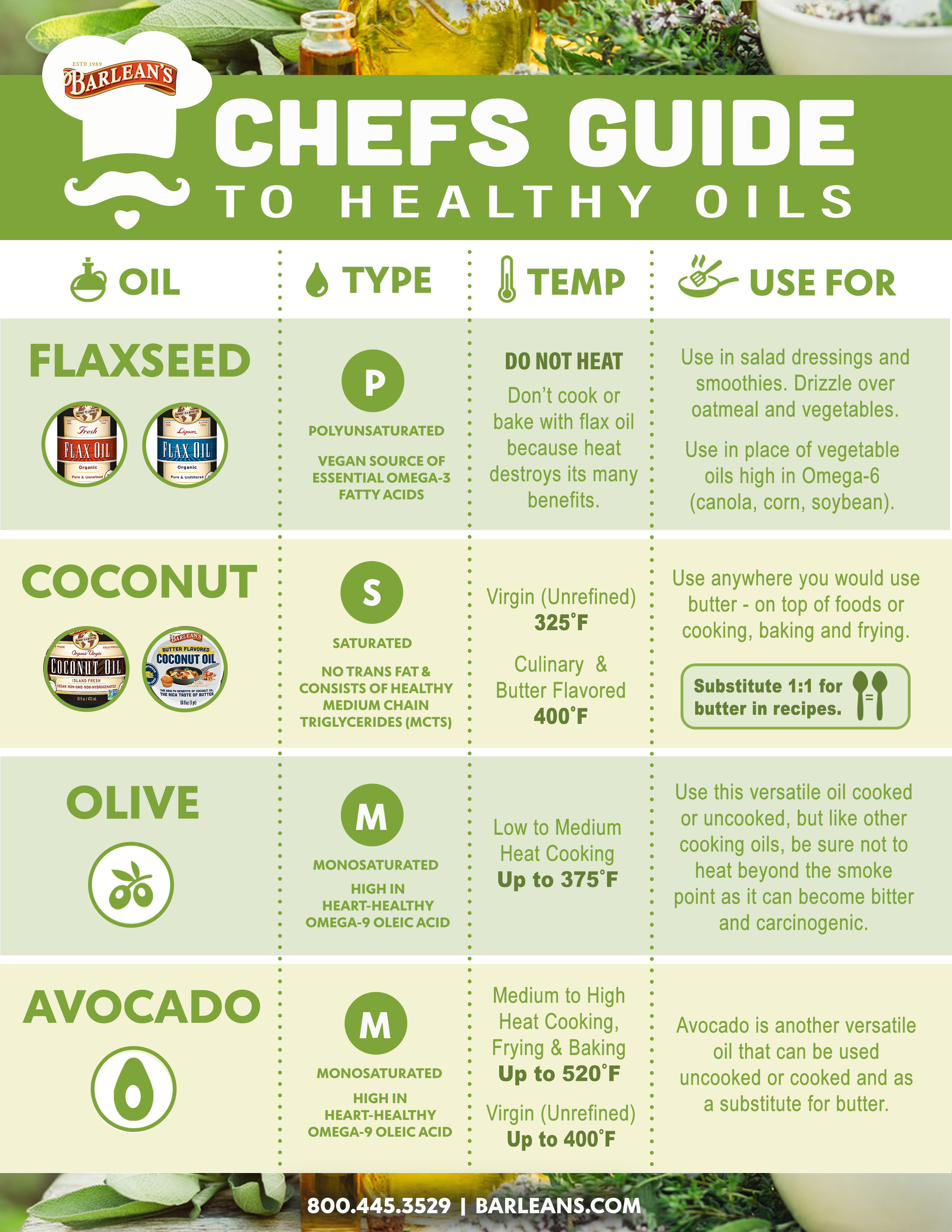 Chefs-Guide-to-Healthy-Oils-1.jpg